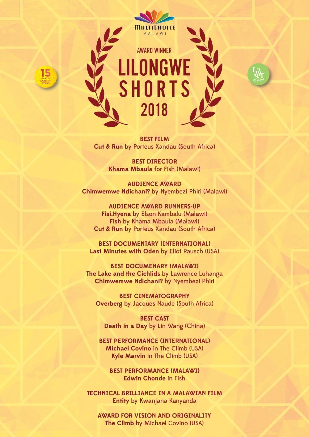 Lilongwe Shorts 2018 Award Winners v2